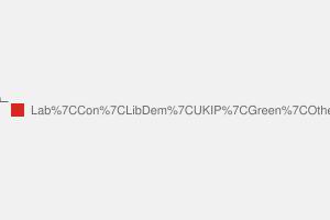 2010 General Election result in Stretford & Urmston